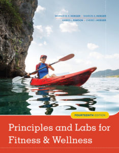 Test Bank ( Complete Download ) Principles and Labs for Fitness and Wellness   14th Edition   Werner W.K. Hoeger   Sharon A. Hoeger   Amber L. Fawson   Cherie I. Hoeger